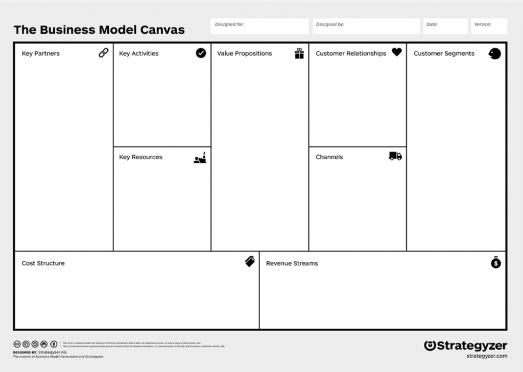 Business-model-canvas-strategyzer